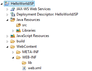 jsp Application in Eclipse