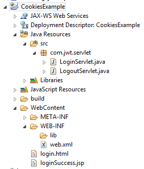 Introduction to Session Management using Cookies | Java Web